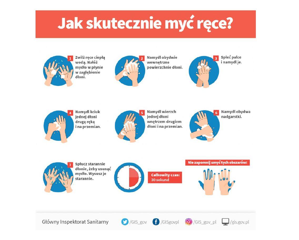 Znalezione obrazy dla zapytania: jak myć ręce zalecenia gov